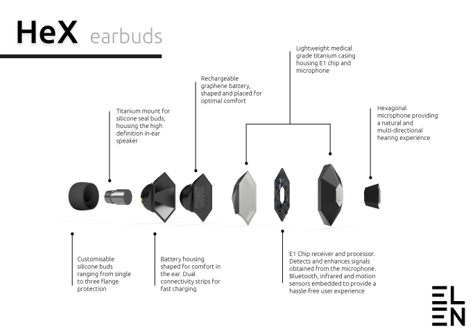 hex-earbuds-exploded-view - assistive technology blog  assistive technology blog
